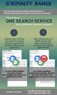 One search service