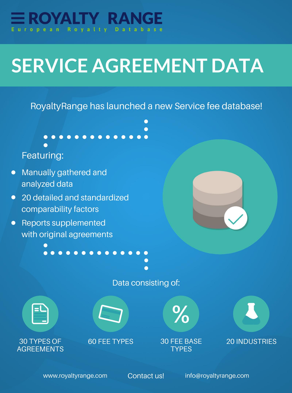 Service Agreement Data Royaltyrange