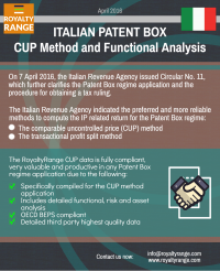 Italian patent box cup method and analysis