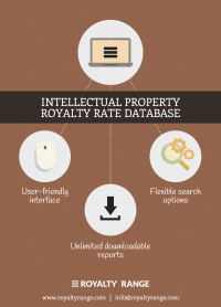 Intellectual property royalty rate database