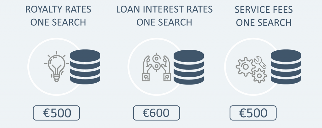 prices of one search service in euros